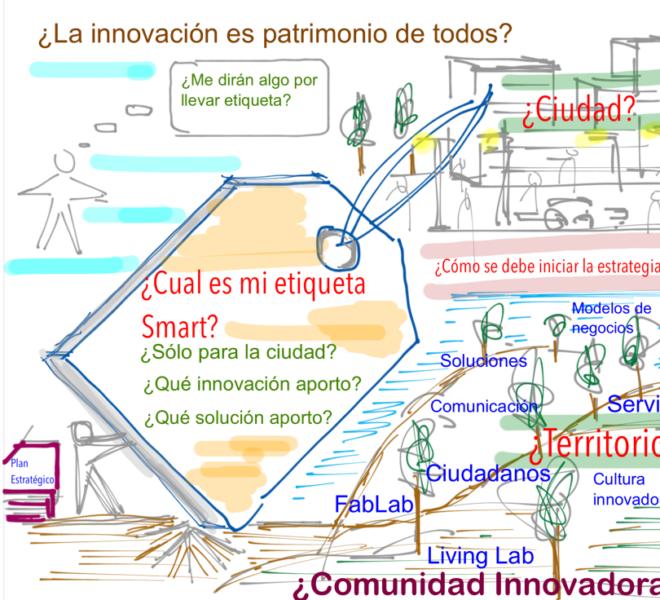 Smart Cities @fmorcillo P12
