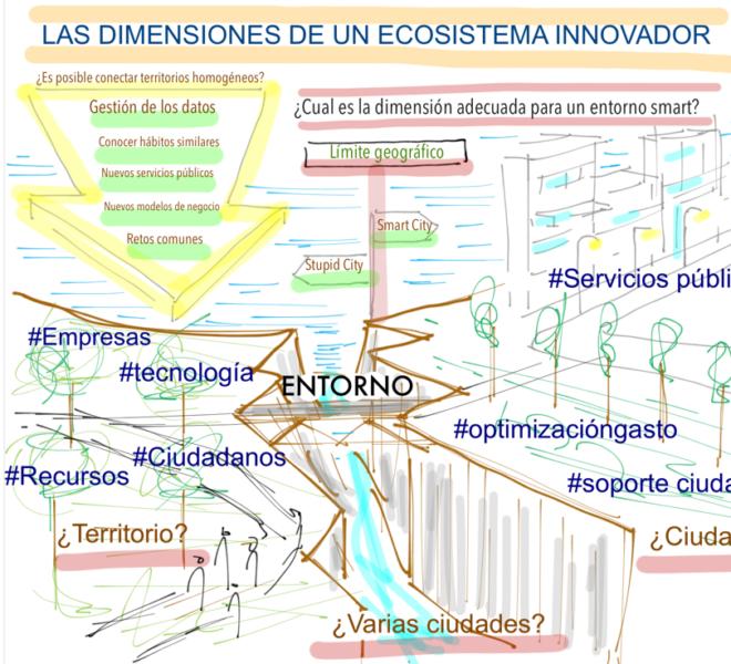 Smart Cities @fmorcillo P18